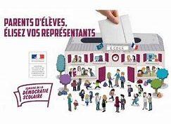 Elections des représentants des parents d'élèves.jpg